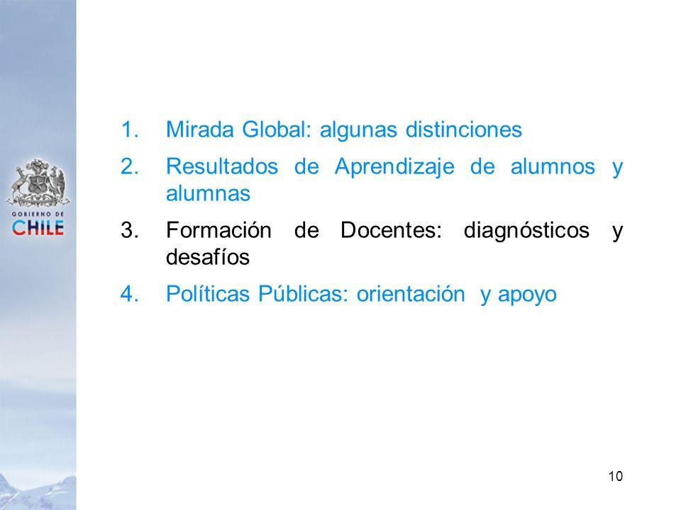 1.Mirada Global: algunas distinciones 2.Resultados de Aprendizaje de alumnos y alumnas 3.Formación de Docentes: diagnósticos y desafíos 4.Políticas Públicas: orientación y apoyo 10