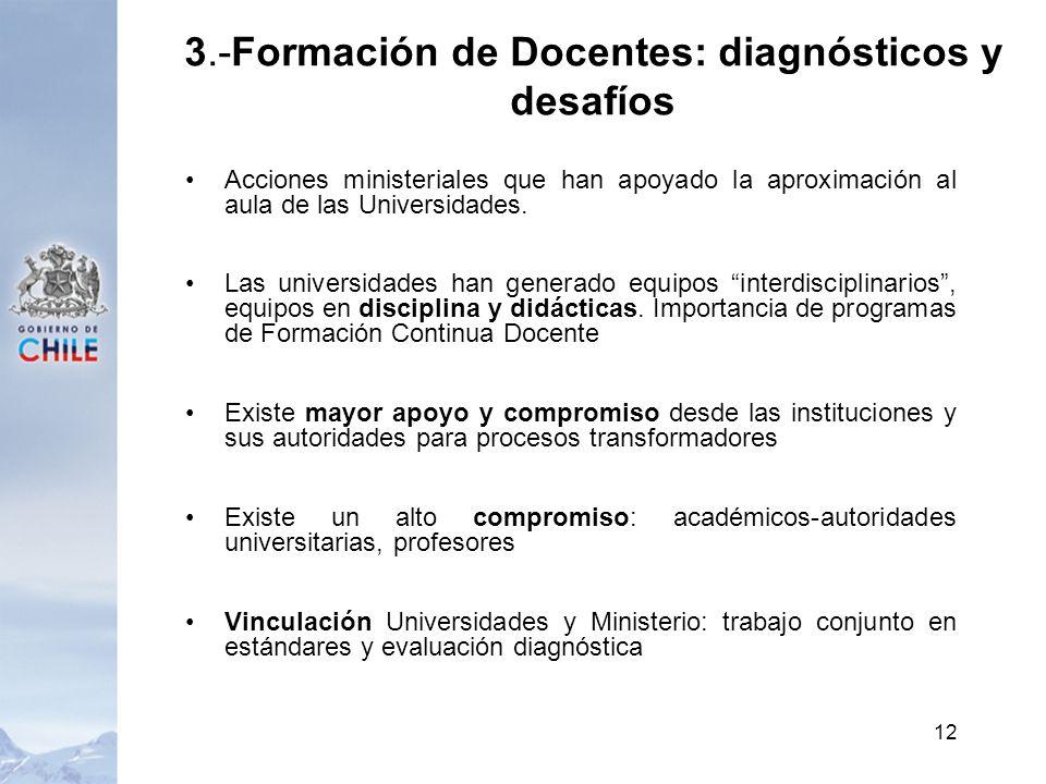 Acciones ministeriales que han apoyado la aproximación al aula de las Universidades.