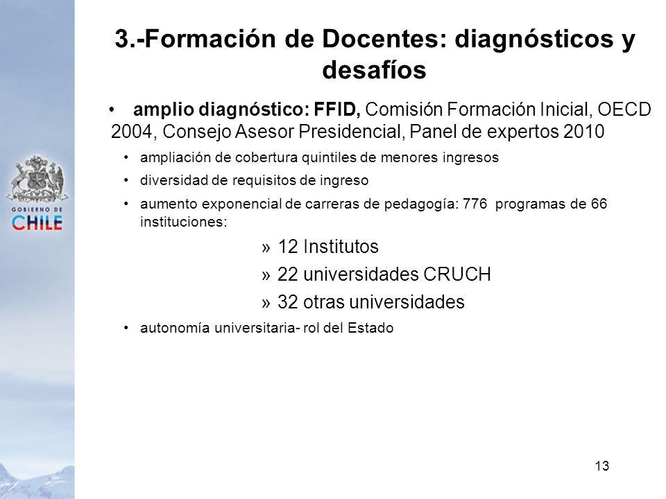 amplio diagnóstico: FFID, Comisión Formación Inicial, OECD 2004, Consejo Asesor Presidencial, Panel de expertos 2010 ampliación de cobertura quintiles