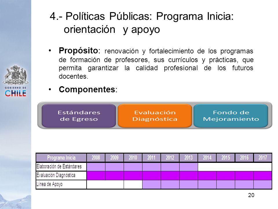 Propósito: renovación y fortalecimiento de los programas de formación de profesores, sus currículos y prácticas, que permita garantizar la calidad profesional de los futuros docentes.