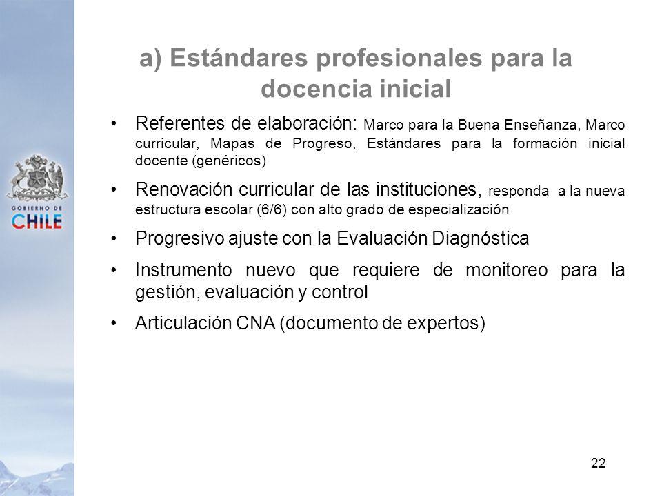 a) Estándares profesionales para la docencia inicial Referentes de elaboración: Marco para la Buena Enseñanza, Marco curricular, Mapas de Progreso, Es