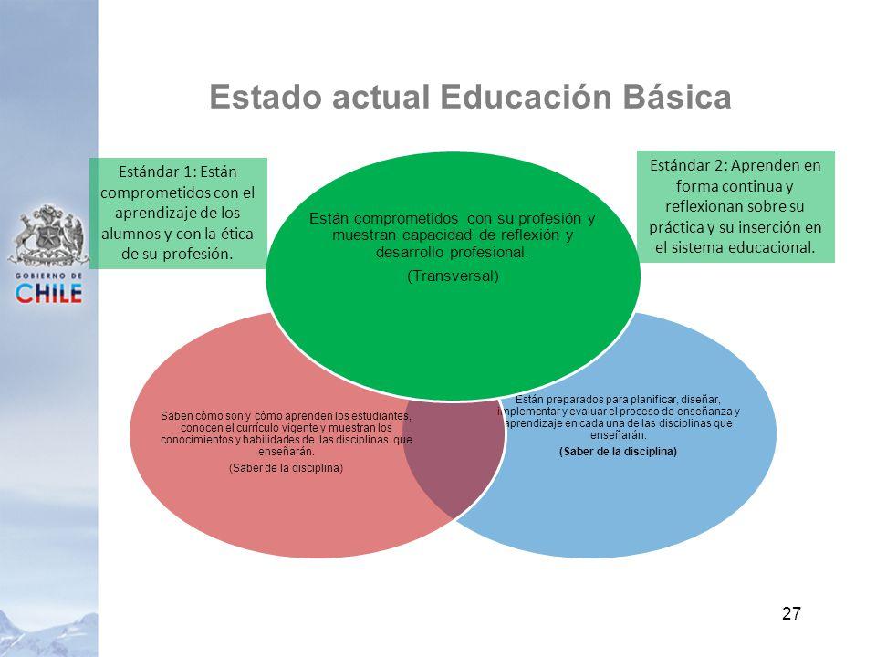 Estado actual Educación Básica 27 Están preparados para planificar, diseñar, implementar y evaluar el proceso de enseñanza y aprendizaje en cada una de las disciplinas que enseñarán.