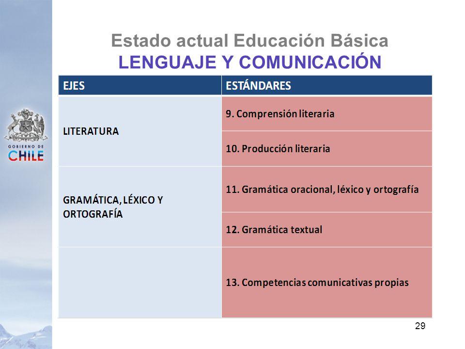 Estado actual Educación Básica LENGUAJE Y COMUNICACIÓN 29
