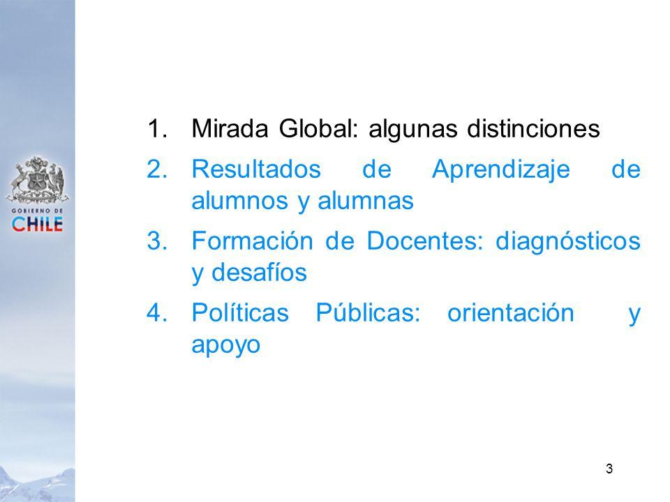 1.Mirada Global: algunas distinciones 2.Resultados de Aprendizaje de alumnos y alumnas 3.Formación de Docentes: diagnósticos y desafíos 4.Políticas Públicas: orientación y apoyo 3