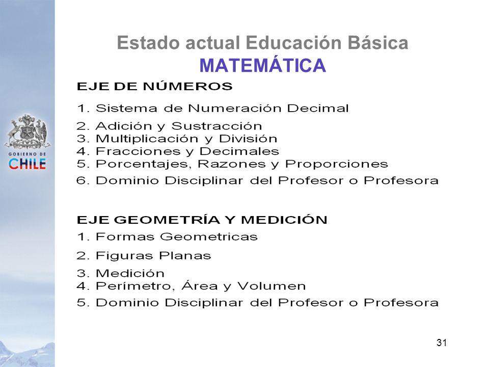 Estado actual Educación Básica MATEMÁTICA 31