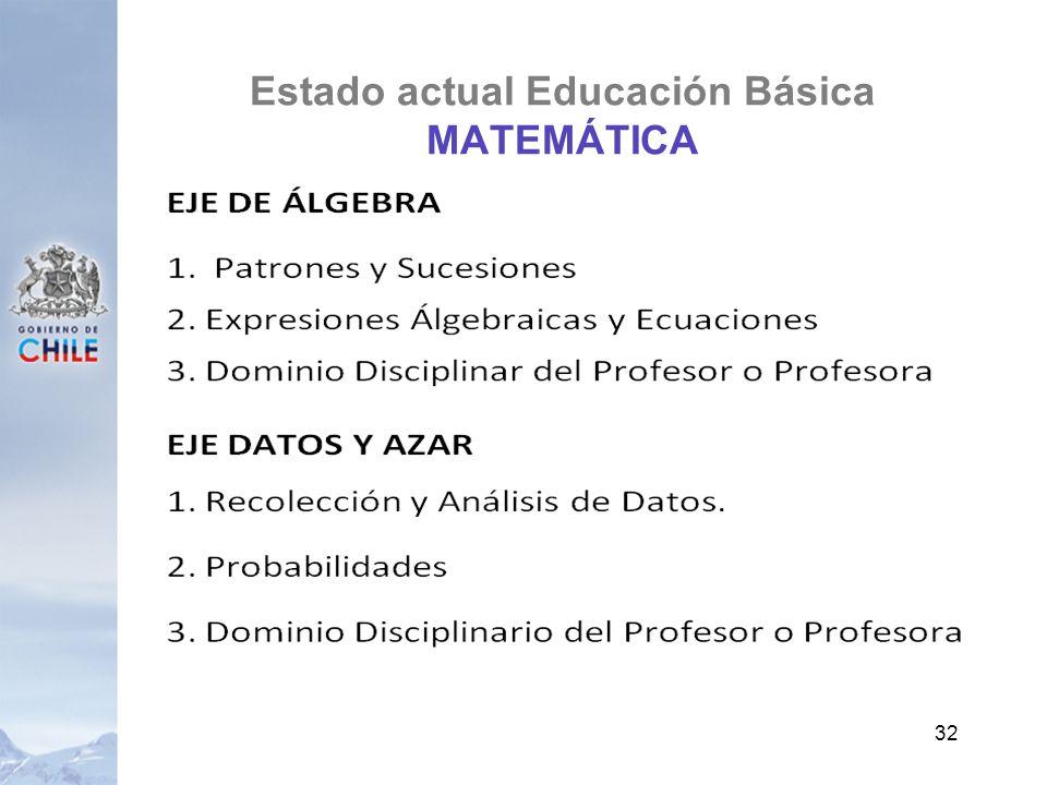 Estado actual Educación Básica MATEMÁTICA 32