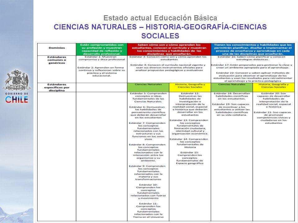 Estado actual Educación Básica CIENCIAS NATURALES – HISTORIA-GEOGRAFÍA-CIENCIAS SOCIALES 33