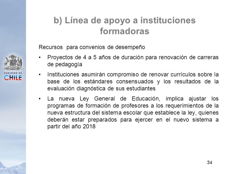 b) Línea de apoyo a instituciones formadoras Recursos para convenios de desempeño Proyectos de 4 a 5 años de duración para renovación de carreras de p