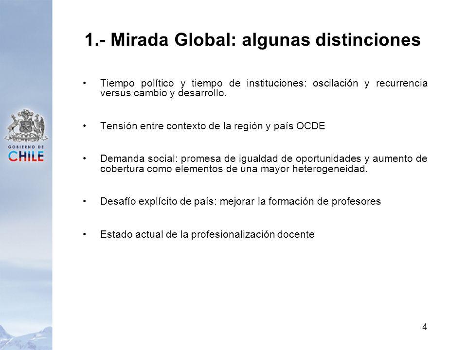1.- Mirada Global: algunas distinciones Tiempo político y tiempo de instituciones: oscilación y recurrencia versus cambio y desarrollo. Tensión entre