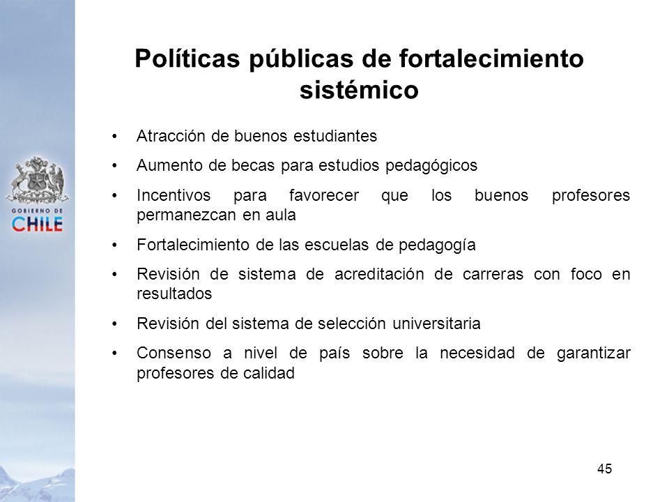 Políticas públicas de fortalecimiento sistémico Atracción de buenos estudiantes Aumento de becas para estudios pedagógicos Incentivos para favorecer q