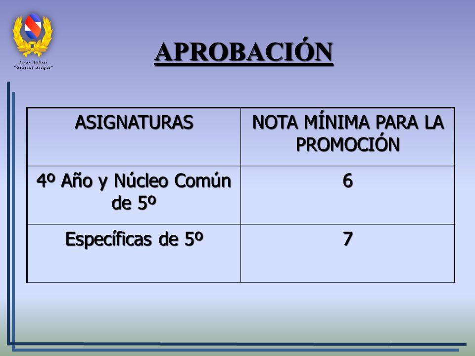 APROBACIÓN ASIGNATURAS NOTA MÍNIMA PARA LA PROMOCIÓN 4º Año y Núcleo Común de 5º 6 Específicas de 5º 7 Liceo Militar General Artigas