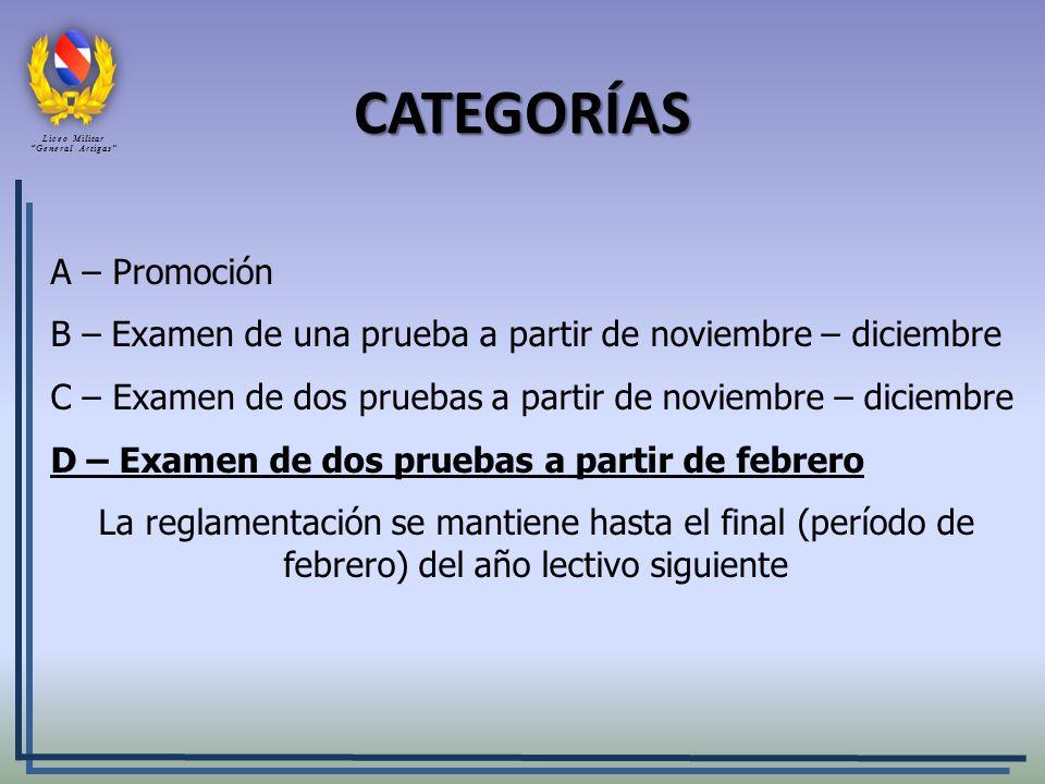 CATEGORÍAS A – Promoción B – Examen de una prueba a partir de noviembre – diciembre C – Examen de dos pruebas a partir de noviembre – diciembre D – Examen de dos pruebas a partir de febrero La reglamentación se mantiene hasta el final (período de febrero) del año lectivo siguiente Liceo Militar General Artigas