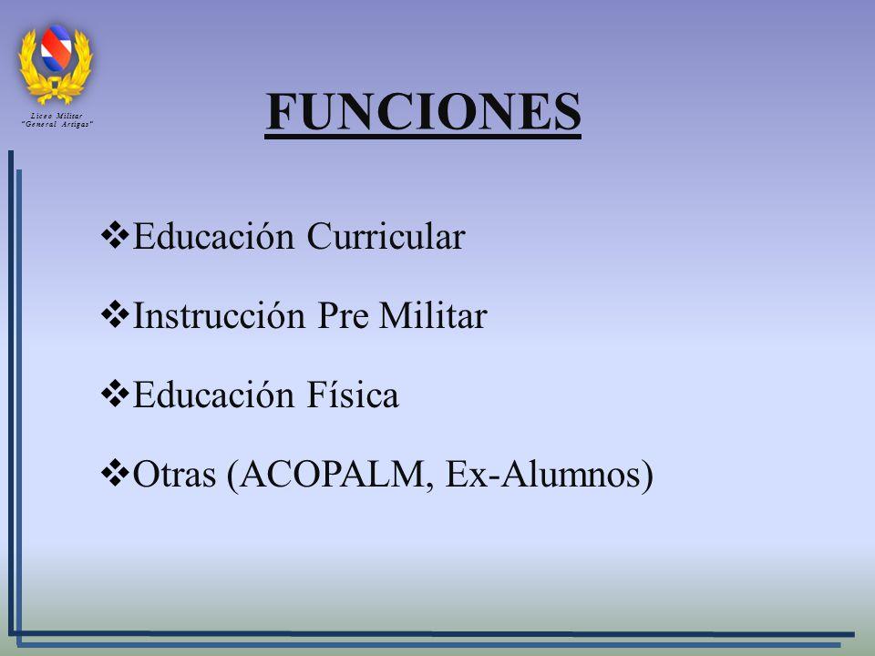 Educación Curricular Instrucción Pre Militar Educación Física Otras (ACOPALM, Ex-Alumnos) FUNCIONES Liceo Militar General Artigas