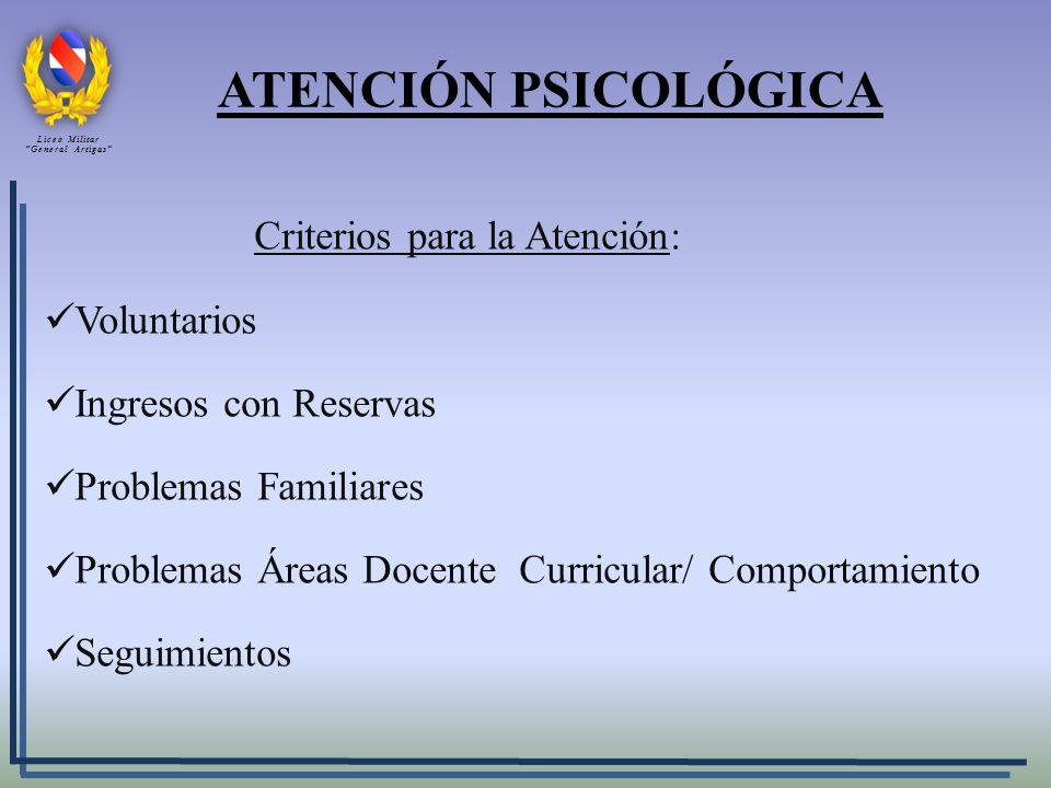 ATENCIÓN PSICOLÓGICA Criterios para la Atención: Voluntarios Ingresos con Reservas Problemas Familiares Problemas Áreas Docente Curricular/ Comportamiento Seguimientos Liceo Militar General Artigas
