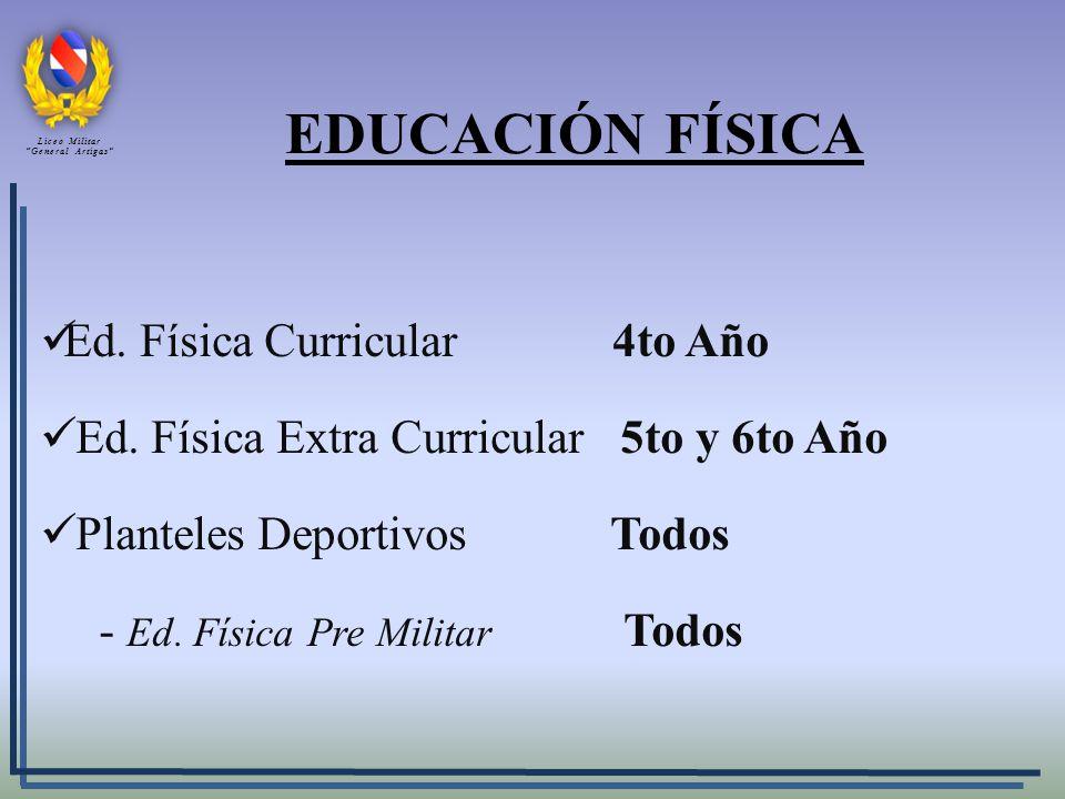 EDUCACIÓN FÍSICA Ed.Física Curricular 4to Año Ed.