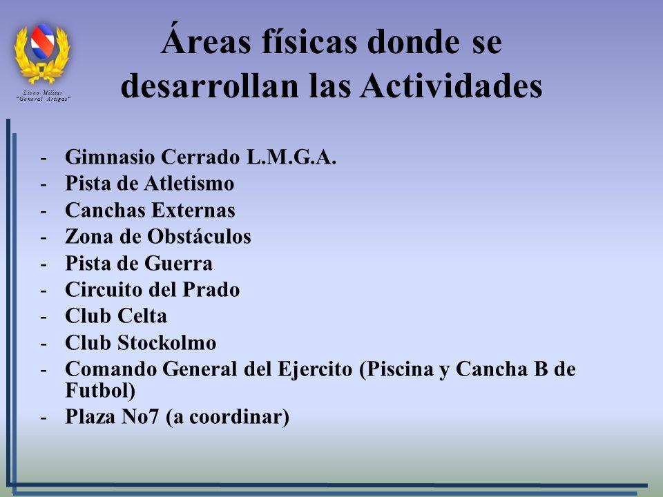 Áreas físicas donde se desarrollan las Actividades -Gimnasio Cerrado L.M.G.A. -Pista de Atletismo -Canchas Externas -Zona de Obstáculos -Pista de Guer