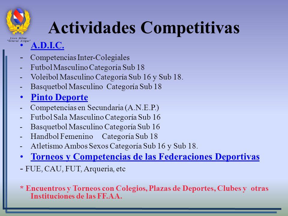 Actividades Competitivas A.D.I.C. - Competencias Inter-Colegiales -Futbol Masculino Categoría Sub 18 -Voleibol Masculino Categoría Sub 16 y Sub 18. -B