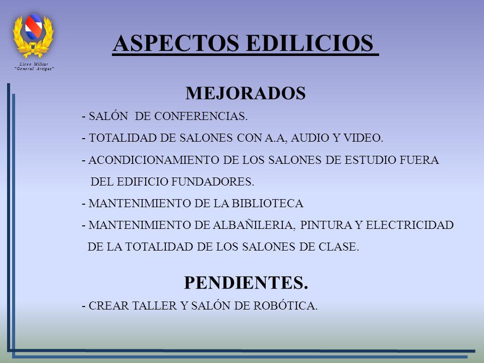 MEJORADOS - SALÓN DE CONFERENCIAS. - TOTALIDAD DE SALONES CON A.A, AUDIO Y VIDEO. - ACONDICIONAMIENTO DE LOS SALONES DE ESTUDIO FUERA DEL EDIFICIO FUN