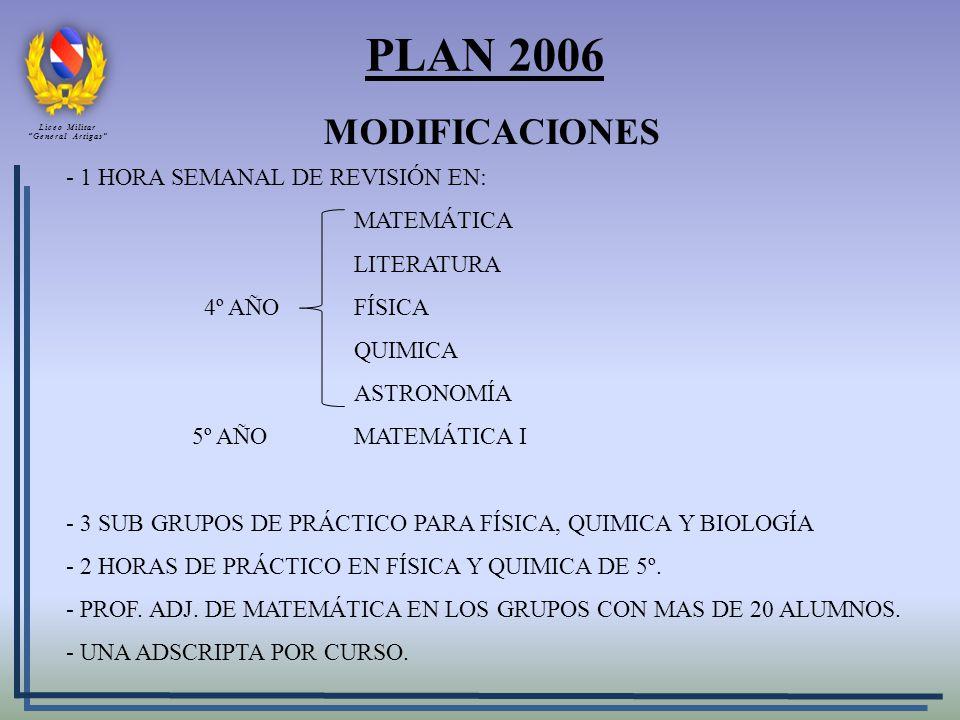 MODIFICACIONES - 1 HORA SEMANAL DE REVISIÓN EN: MATEMÁTICA LITERATURA 4º AÑOFÍSICA QUIMICA ASTRONOMÍA 5º AÑOMATEMÁTICA I - 3 SUB GRUPOS DE PRÁCTICO PA