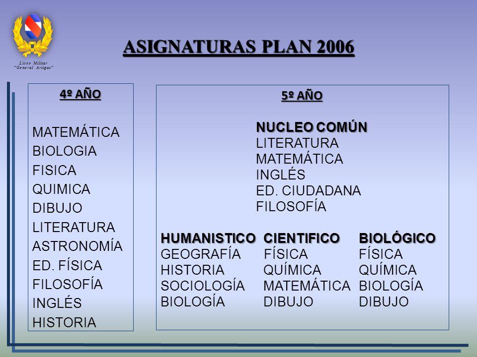 ASIGNATURAS PLAN 2006 4º AÑO MATEMÁTICA BIOLOGIA FISICA QUIMICA DIBUJO LITERATURA ASTRONOMÍA ED. FÍSICA FILOSOFÍA INGLÉS HISTORIA 5º AÑO NUCLEO COMÚN