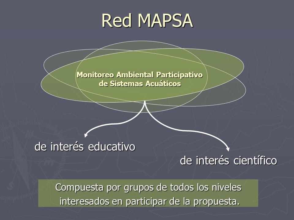 Red MAPSA de interés educativo Monitoreo Ambiental Participativo de Sistemas Acuáticos de interés científico Compuesta por grupos de todos los niveles