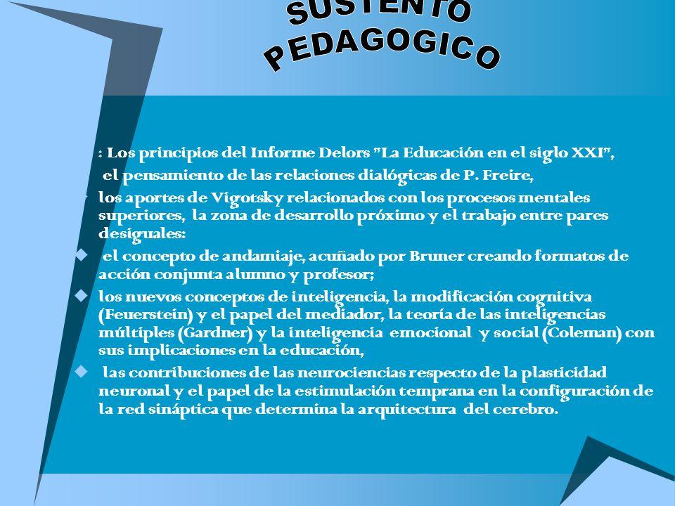 : Los principios del Informe Delors La Educación en el siglo XXI, el pensamiento de las relaciones dialógicas de P. Freire, los aportes de Vigotsky re