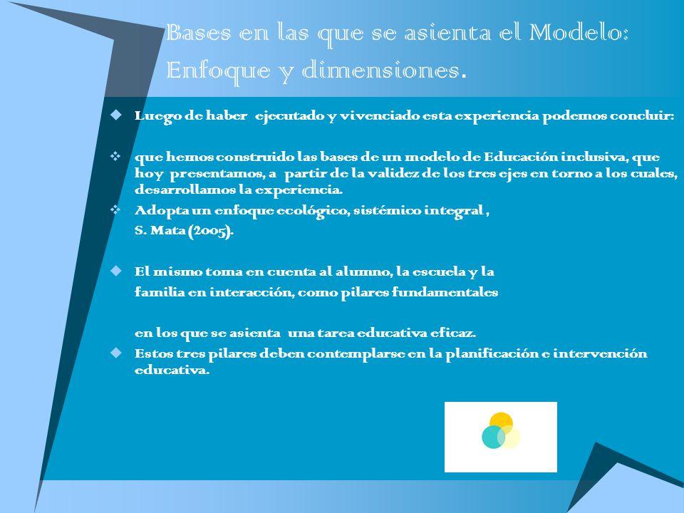 Bases en las que se asienta el Modelo: Enfoque y dimensiones. Luego de haber ejecutado y vivenciado esta experiencia podemos concluir: que hemos const