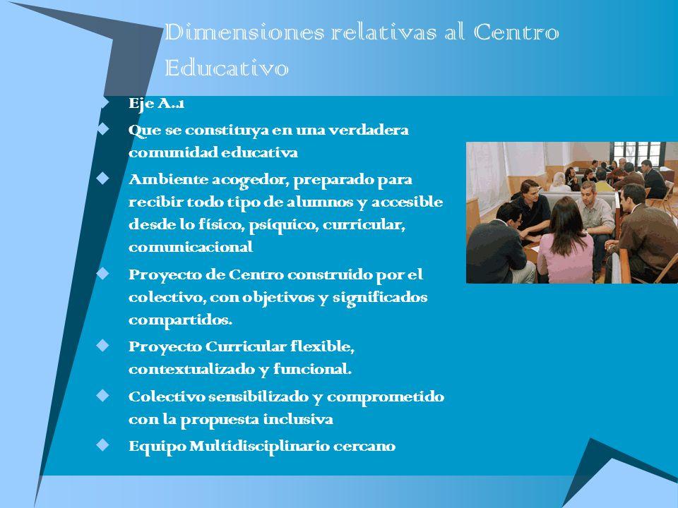 Dimensiones relativas al Centro Educativo Eje A..1 Que se constituya en una verdadera comunidad educativa Ambiente acogedor, preparado para recibir to