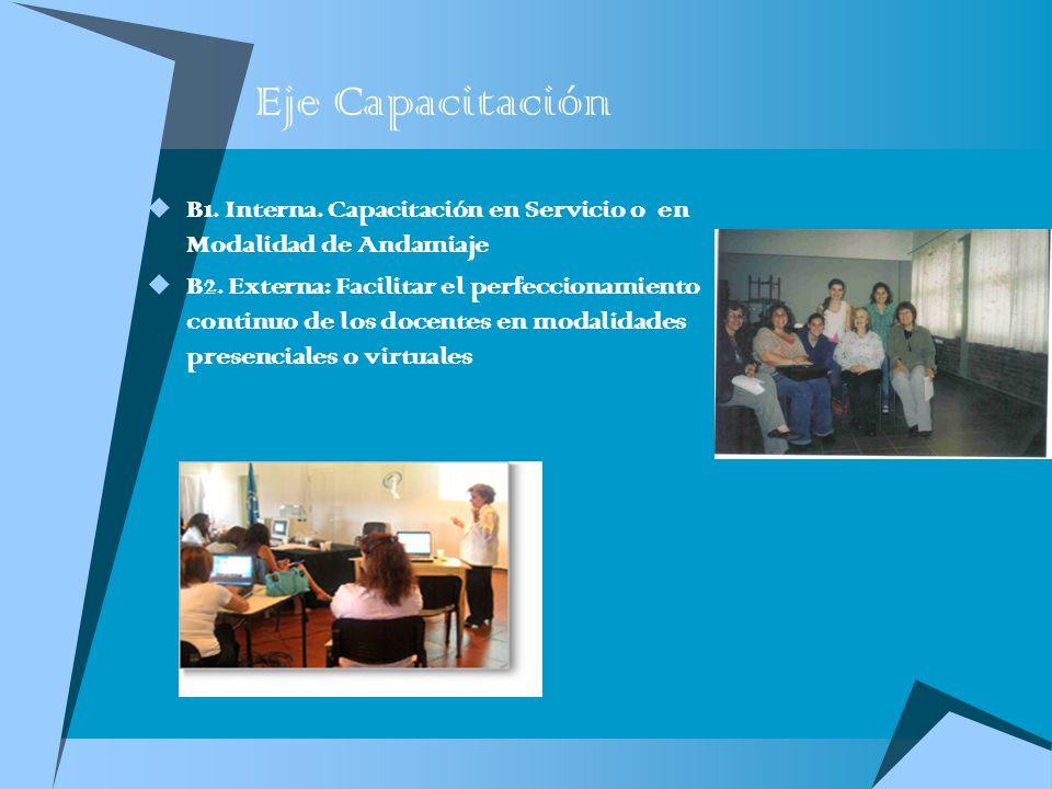 Eje Capacitación B1. Interna. Capacitación en Servicio o en Modalidad de Andamiaje B2. Externa: Facilitar el perfeccionamiento continuo de los docente