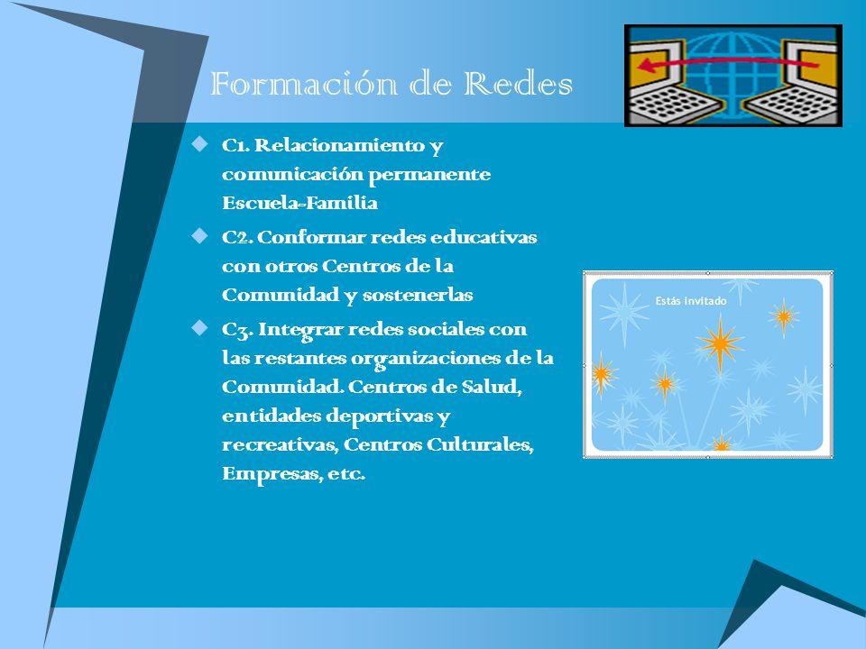 Formación de Redes C1. Relacionamiento y comunicación permanente Escuela-Familia C2. Conformar redes educativas con otros Centros de la Comunidad y so