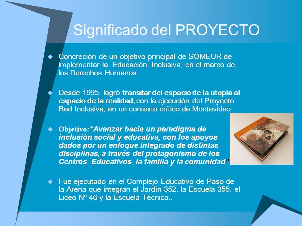 Significado del PROYECTO Concreción de un objetivo principal de SOMEUR de implementar la Educación Inclusiva, en el marco de los Derechos Humanos. Des