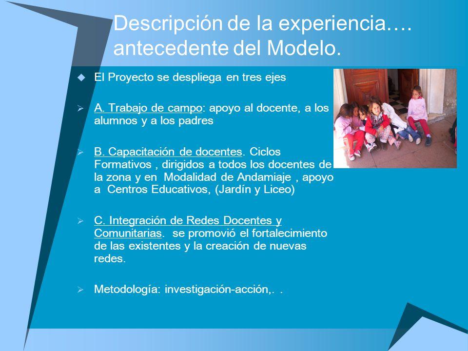Descripción de la experiencia…. antecedente del Modelo. El Proyecto se despliega en tres ejes A. Trabajo de campo: apoyo al docente, a los alumnos y a