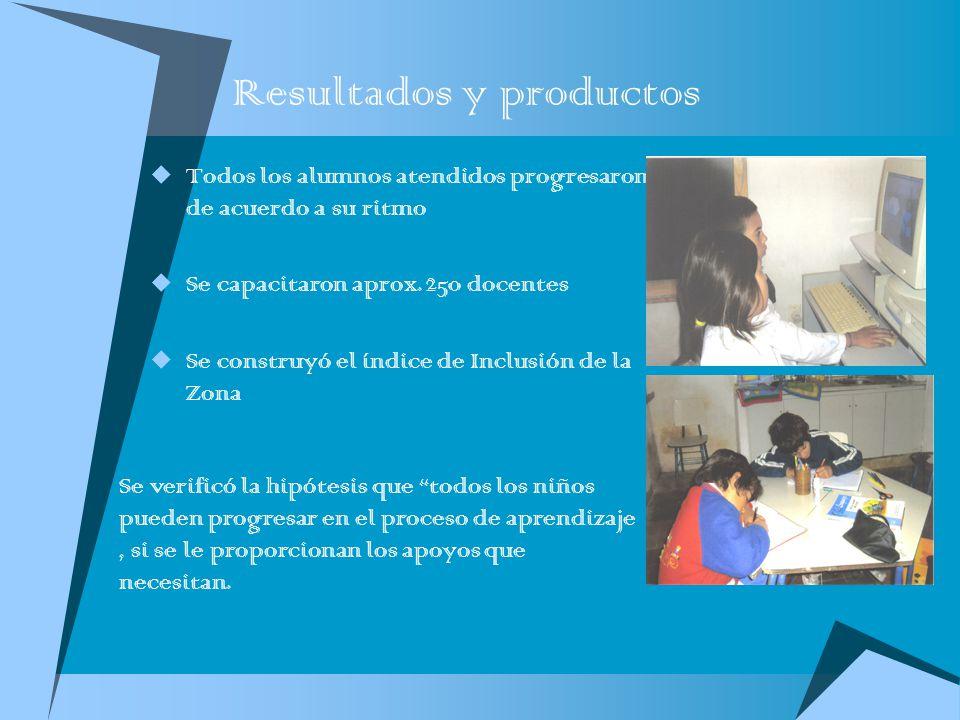 Resultados y productos Todos los alumnos atendidos progresaron de acuerdo a su ritmo Se capacitaron aprox. 250 docentes Se construyó el índice de Incl