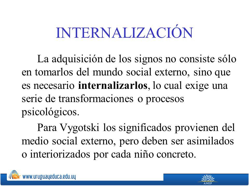INTERNALIZACIÓN La adquisición de los signos no consiste sólo en tomarlos del mundo social externo, sino que es necesario internalizarlos, lo cual exige una serie de transformaciones o procesos psicológicos.
