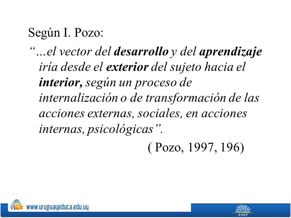 Según I. Pozo: …el vector del desarrollo y del aprendizaje iría desde el exterior del sujeto hacia el interior, según un proceso de internalización o