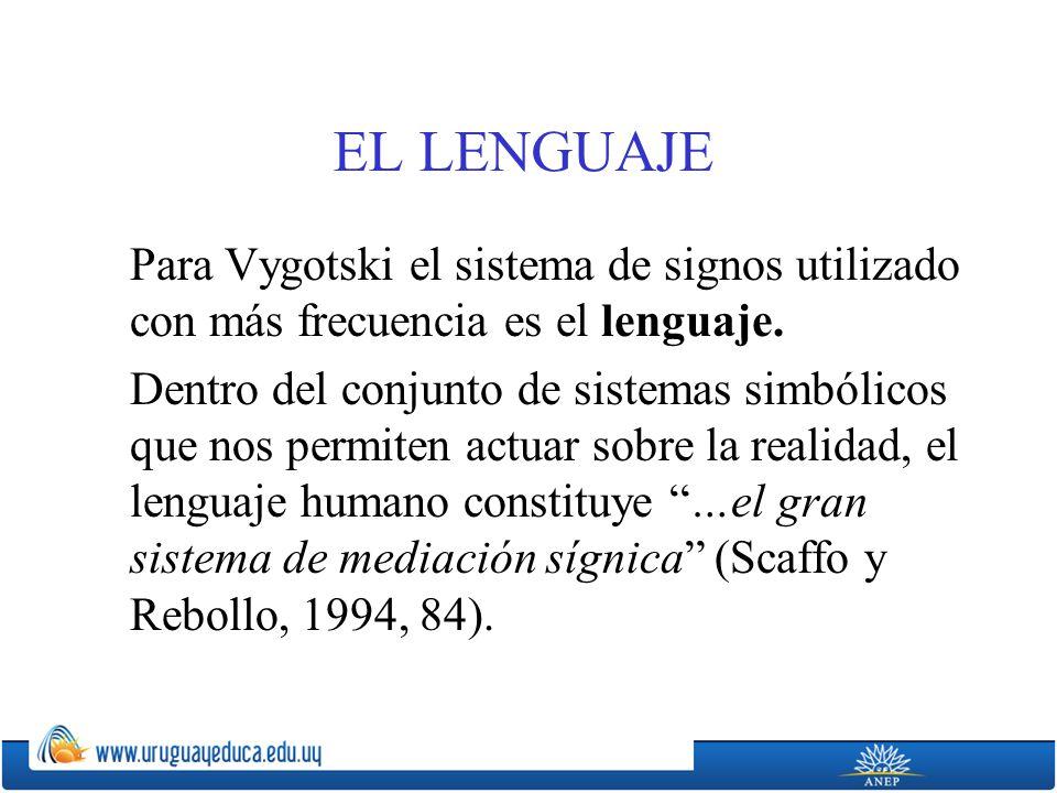 EL LENGUAJE Para Vygotski el sistema de signos utilizado con más frecuencia es el lenguaje.