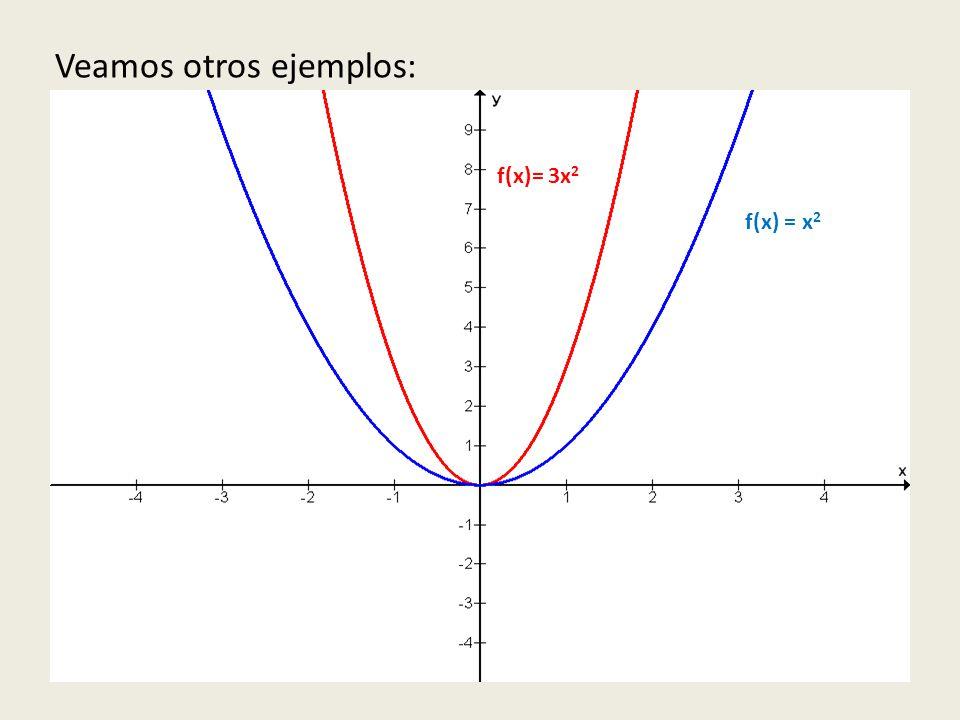 f(x) = x 2 f(x)= 3x 2 Veamos otros ejemplos: