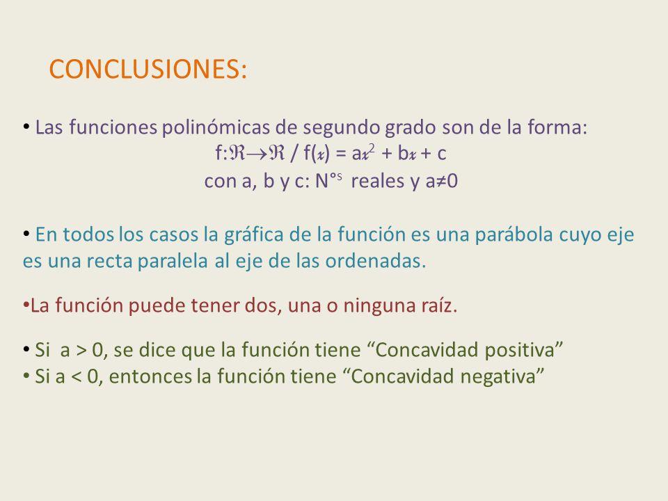 CONCLUSIONES: Las funciones polinómicas de segundo grado son de la forma: f: / f( x ) = a x 2 + b x + c con a, b y c: N° s reales y a0 En todos los casos la gráfica de la función es una parábola cuyo eje es una recta paralela al eje de las ordenadas.