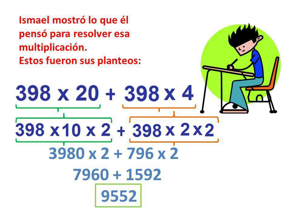 Ismael mostró lo que él pensó para resolver esa multiplicación. Estos fueron sus planteos: 3980 x 2 + 796 x 2 7960 + 1592 9552