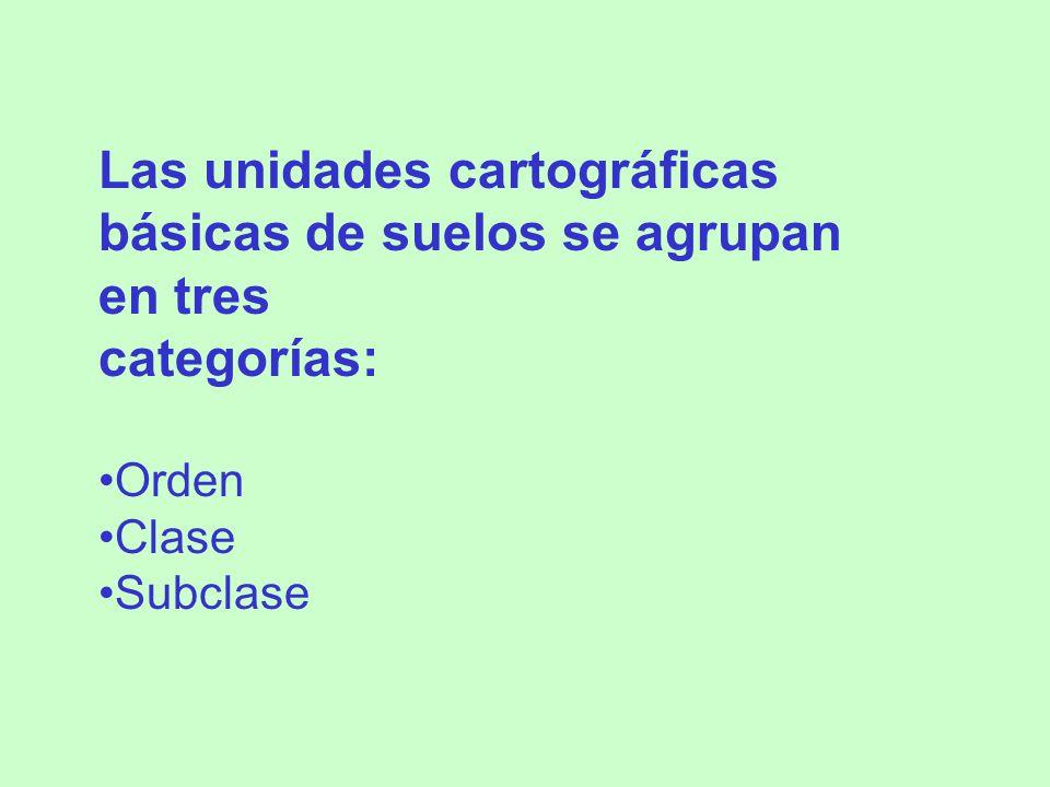 Las unidades cartográficas básicas de suelos se agrupan en tres categorías: Orden Clase Subclase