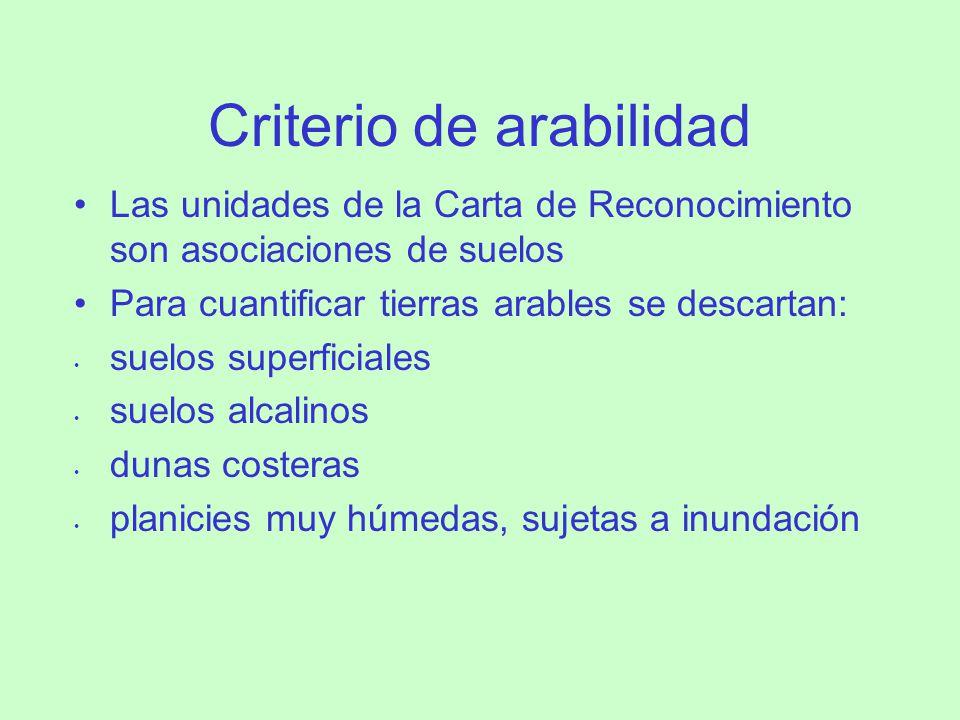 Criterio de arabilidad Las unidades de la Carta de Reconocimiento son asociaciones de suelos Para cuantificar tierras arables se descartan: suelos sup