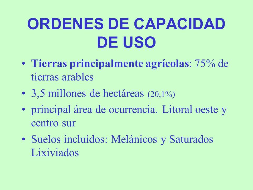 ORDENES DE CAPACIDAD DE USO Tierras principalmente agrícolas: 75% de tierras arables 3,5 millones de hectáreas (20,1%) principal área de ocurrencia. L