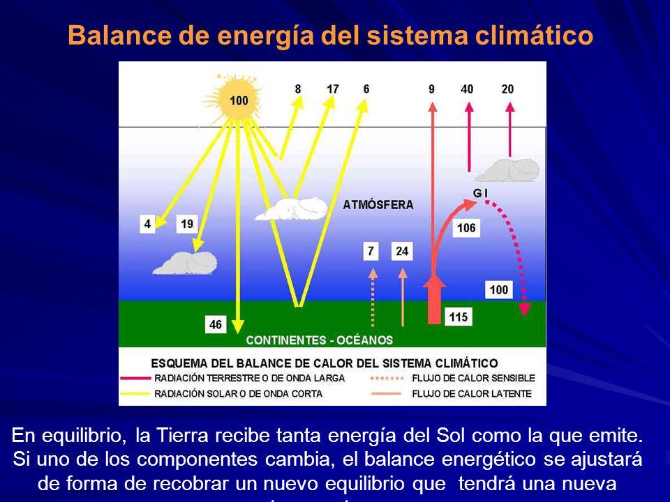 Balance de energía del sistema climático En equilibrio, la Tierra recibe tanta energía del Sol como la que emite. Si uno de los componentes cambia, el