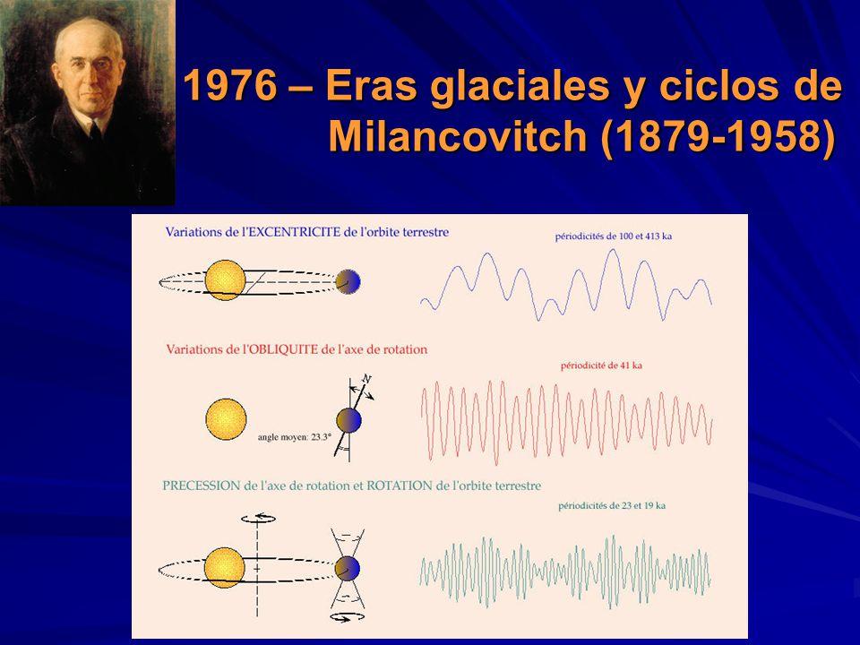 1976 – Eras glaciales y ciclos de Milancovitch (1879-1958)
