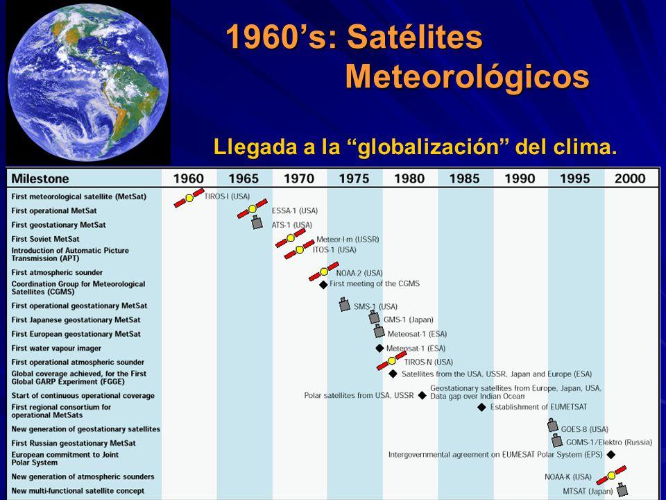 1960s: Satélites Meteorológicos Llegada a la globalización del clima.