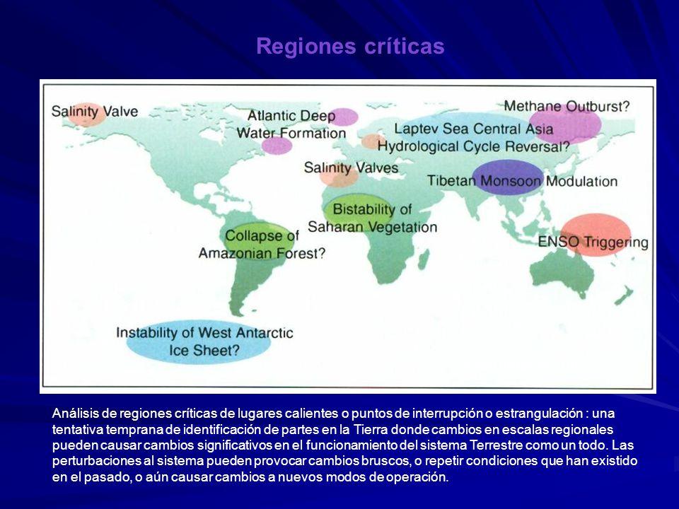 Regiones críticas Schellnhuber,2002 Análisis de regiones críticas de lugares calientes o puntos de interrupción o estrangulación : una tentativa tempr