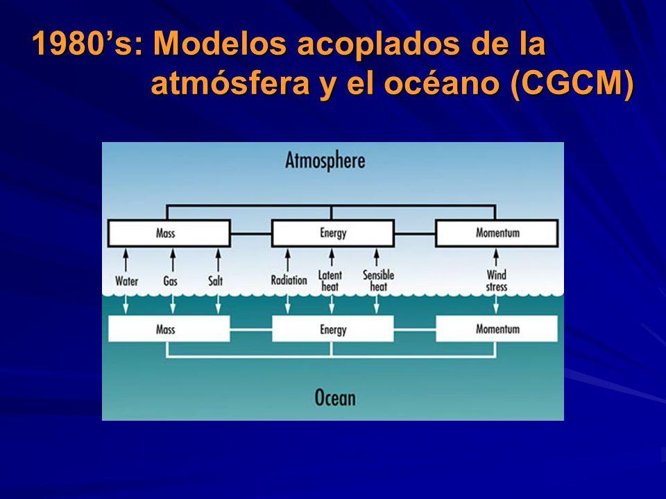 1980s: Modelos acoplados de la atmósfera y el océano (CGCM)