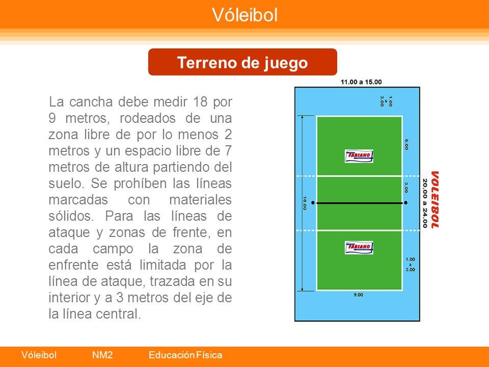 Vóleibol NM2 Educación Física Vóleibol La cancha debe medir 18 por 9 metros, rodeados de una zona libre de por lo menos 2 metros y un espacio libre de