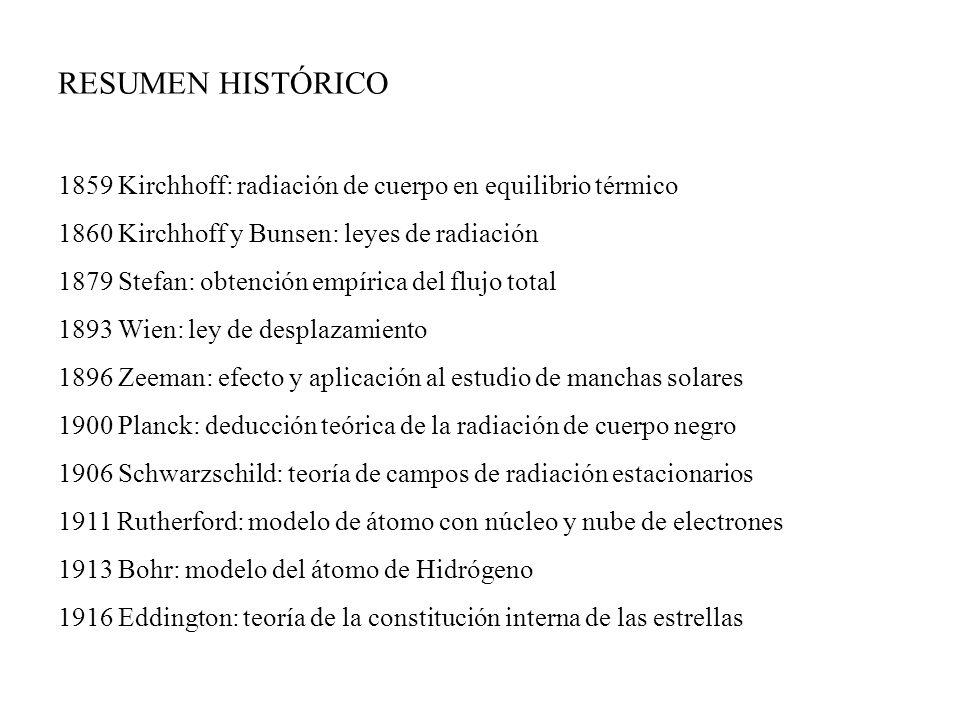 1859 Kirchhoff: radiación de cuerpo en equilibrio térmico 1860 Kirchhoff y Bunsen: leyes de radiación 1879 Stefan: obtención empírica del flujo total