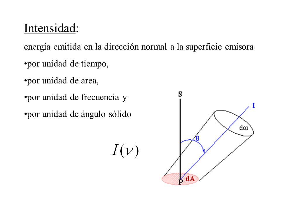 Intensidad: energía emitida en la dirección normal a la superficie emisora por unidad de tiempo, por unidad de area, por unidad de frecuencia y por un